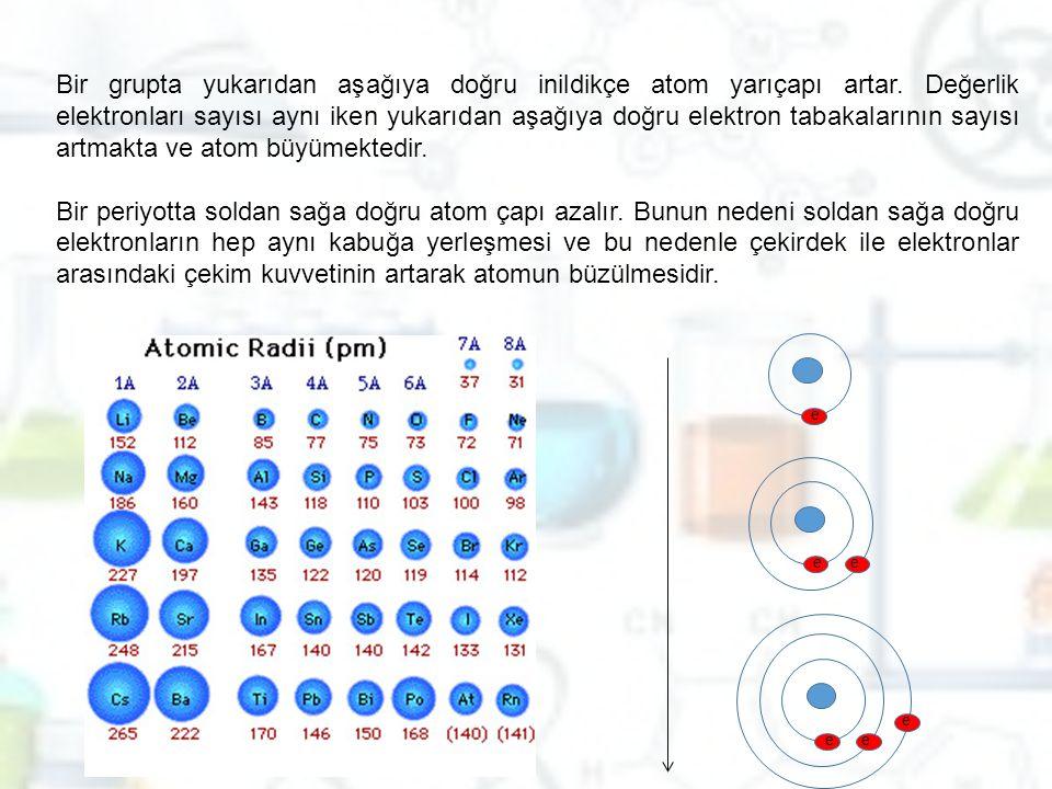 Bir grupta yukarıdan aşağıya doğru inildikçe atom yarıçapı artar. Değerlik elektronları sayısı aynı iken yukarıdan aşağıya doğru elektron tabakalarını