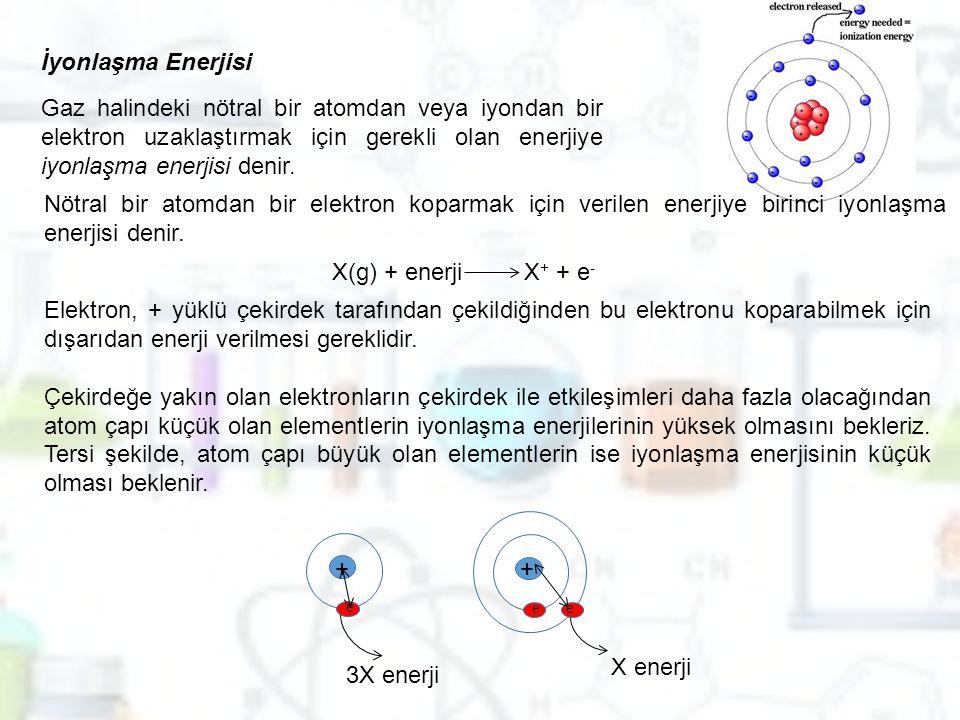 İyonlaşma Enerjisi Gaz halindeki nötral bir atomdan veya iyondan bir elektron uzaklaştırmak için gerekli olan enerjiye iyonlaşma enerjisi denir. Nötra