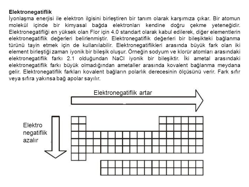 Elektronegatiflik İyonlaşma enerjisi ile elektron ilgisini birleştiren bir tanım olarak karşımıza çıkar. Bir atomun molekül içinde bir kimyasal bağda