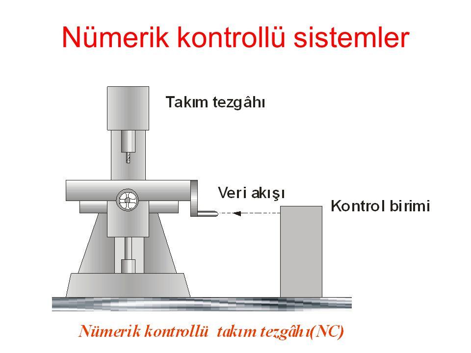 Nümerik kontrollü sistemler
