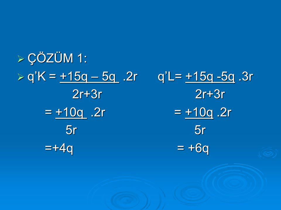  ÇÖZÜM 1:  q'K = +15q – 5q.2r q'L= +15q -5q.3r 2r+3r 2r+3r 2r+3r 2r+3r = +10q.2r = +10q.2r = +10q.2r = +10q.2r 5r 5r 5r 5r =+4q = +6q =+4q = +6q