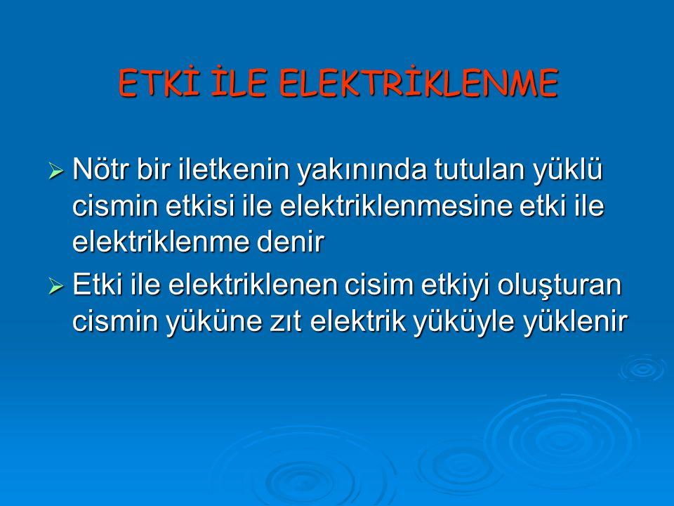 ETKİ İLE ELEKTRİKLENME  Nötr bir iletkenin yakınında tutulan yüklü cismin etkisi ile elektriklenmesine etki ile elektriklenme denir  Etki ile elektr