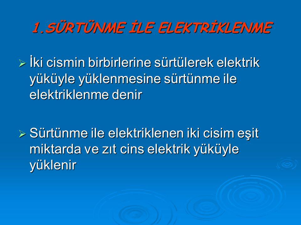 1.SÜRTÜNME İLE ELEKTRİKLENME  İki cismin birbirlerine sürtülerek elektrik yüküyle yüklenmesine sürtünme ile elektriklenme denir  Sürtünme ile elektr