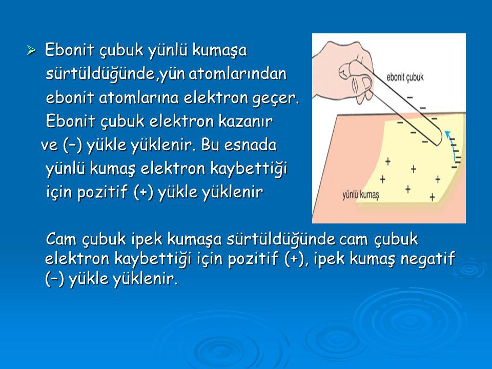  Ebonit çubuk yünlü kumaşa sürtüldüğünde,yün atomlarından sürtüldüğünde,yün atomlarından ebonit atomlarına elektron geçer. ebonit atomlarına elektron