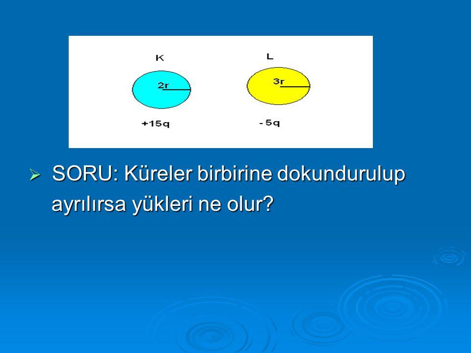  SORU: Küreler birbirine dokundurulup ayrılırsa yükleri ne olur? ayrılırsa yükleri ne olur?