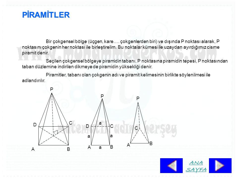 PİRAMİTLER Bir çokgensel bölge (üçgen, kare…. çokgenlerden biri) ve dışında P noktası alarak, P noktasını çokgenin her noktası ile birleştirelim. Bu n