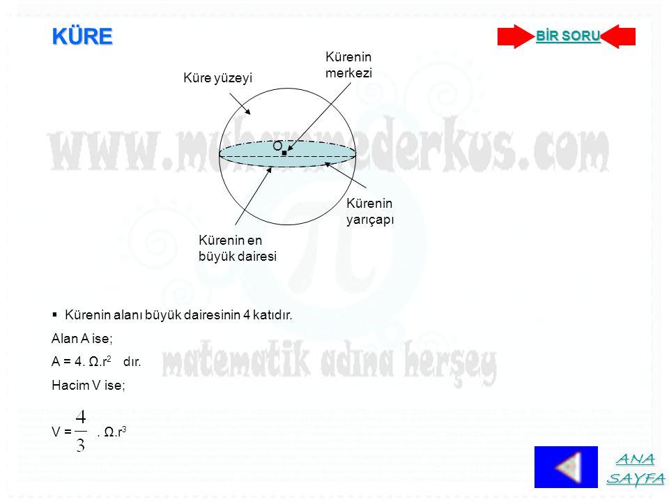 Kürenin en büyük dairesi KÜRE. O Küre yüzeyi Kürenin merkezi Kürenin yarıçapı  Kürenin alanı büyük dairesinin 4 katıdır. Alan A ise; A = 4. Ω.r 2 dır