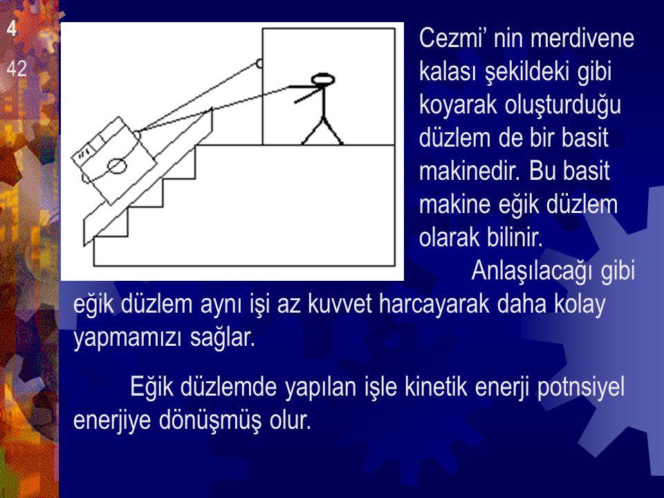 Cezmi' nin merdivene kalası şekildeki gibi koyarak oluşturduğu düzlem de bir basit makinedir.
