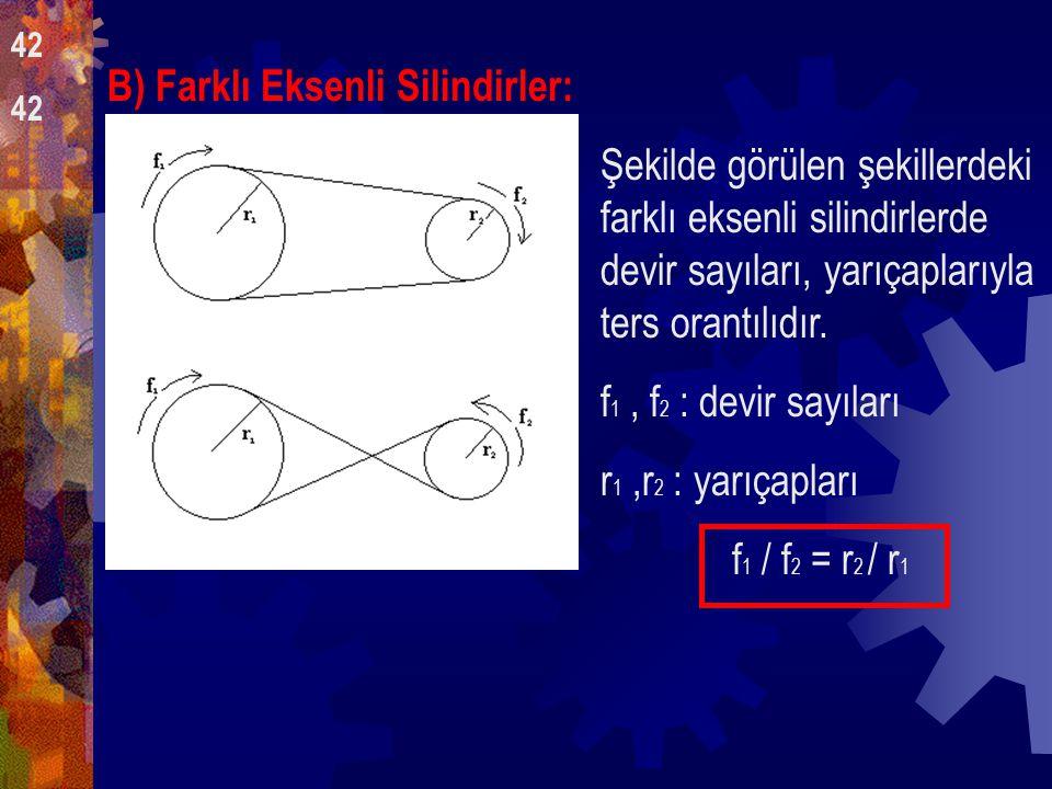 KASNAK: A) Ortak Eksenli Silindirler: Ortak eksen etrafında dönen silindirlerin devir sayıları ve dönüş sayıları yönleri aynı olur.
