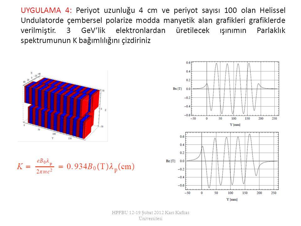 UYGULAMA 4: Periyot uzunluğu 4 cm ve periyot sayısı 100 olan Helissel Undulatorde çembersel polarize modda manyetik alan grafikleri grafiklerde verilmiştir.