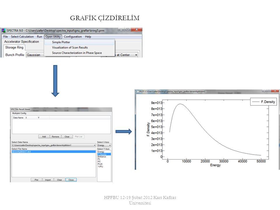 Uygulama 2.SESAME'de zigzaglayıcılardan elde edilen ışınımın parlaklık spektrumunu çizdiriniz.