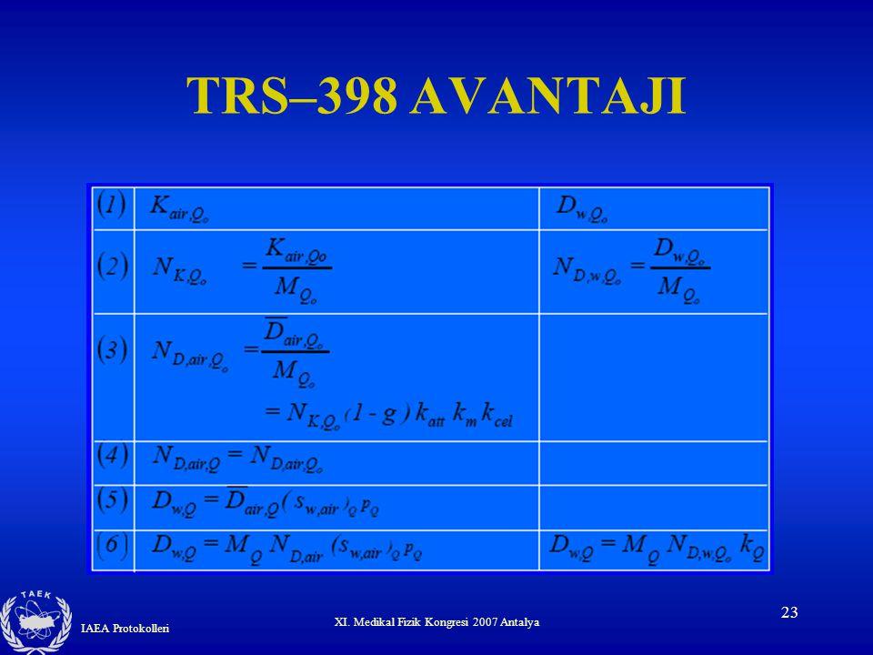 IAEA Protokolleri XI. Medikal Fizik Kongresi 2007 Antalya 23 TRS–398 AVANTAJI