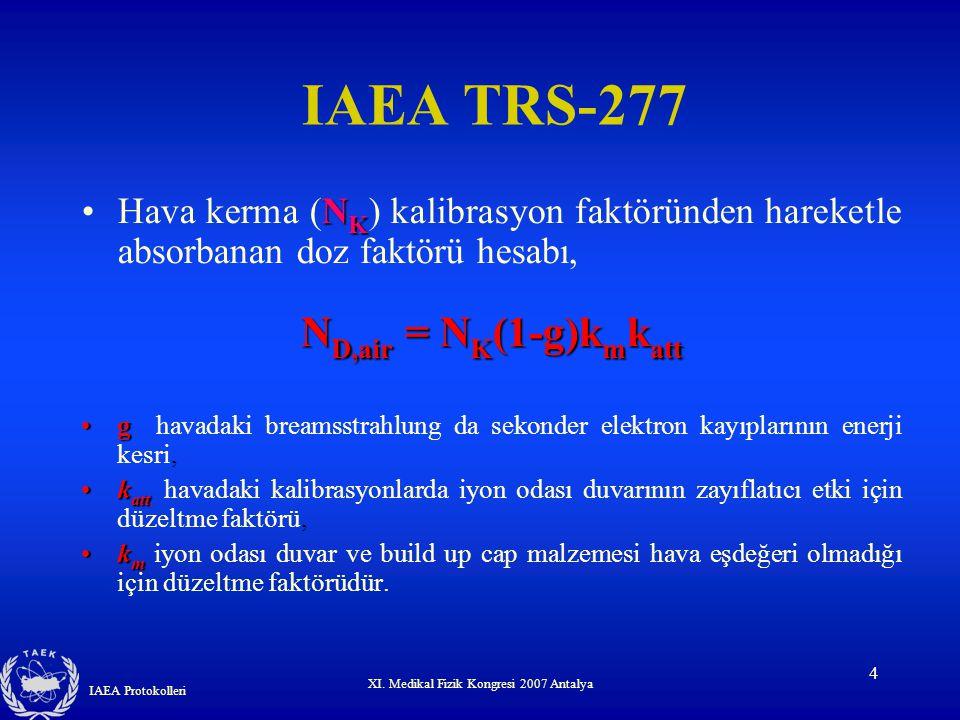 IAEA Protokolleri XI. Medikal Fizik Kongresi 2007 Antalya 25 IAEA ARAŞTIRMA PROJESİ