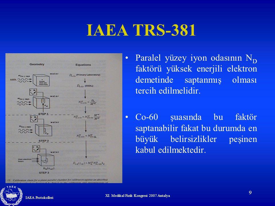 IAEA Protokolleri XI.