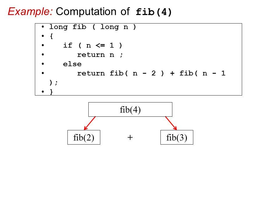 Example: Computation of fib(4) + fib(2)fib(3) fib(4) long fib ( long n ) { if ( n <= 1 ) return n ; else return fib( n - 2 ) + fib( n - 1 ); }