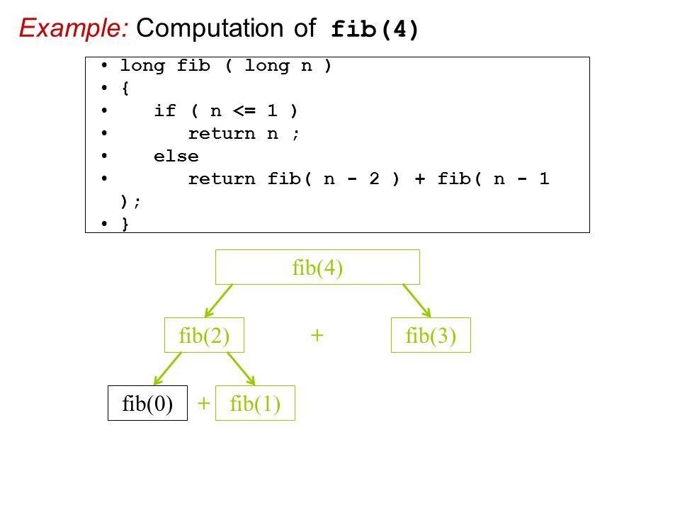 Example: Computation of fib(4) fib(2)fib(3) + fib(4) + fib(0)fib(1) long fib ( long n ) { if ( n <= 1 ) return n ; else return fib( n - 2 ) + fib( n - 1 ); }