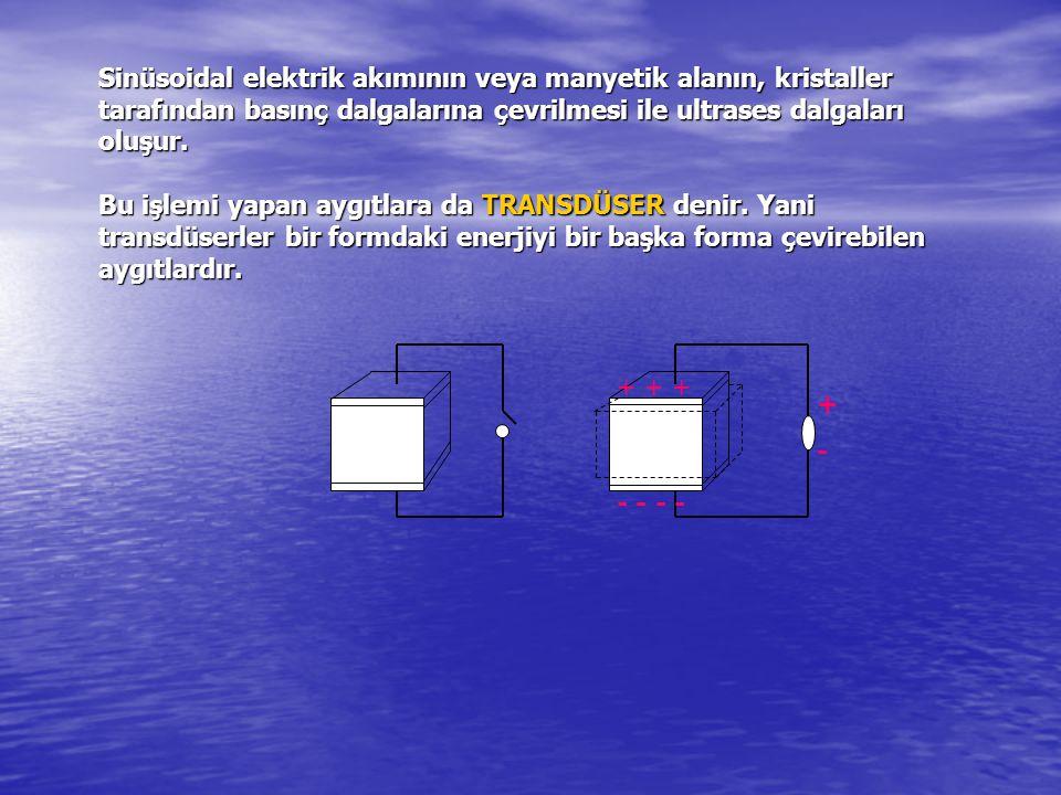 +-+- Sinüsoidal elektrik akımının veya manyetik alanın, kristaller tarafından basınç dalgalarına çevrilmesi ile ultrases dalgaları oluşur. Bu işlemi y