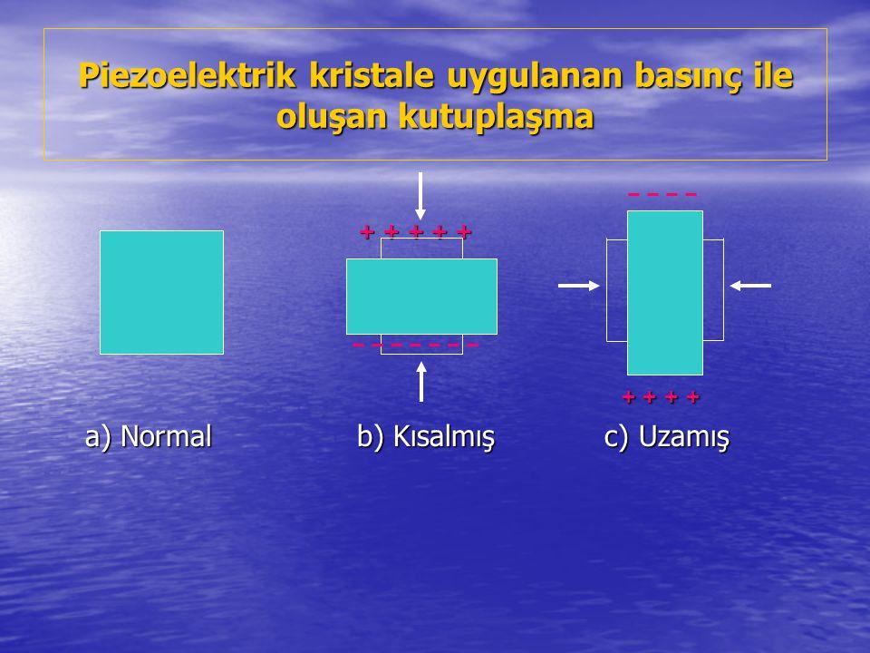 Piezoelektrik kristale uygulanan basınç ile oluşan kutuplaşma + + + + + + + + + + + + + + + + + + a) Normal b) Kısalmış c) Uzamış