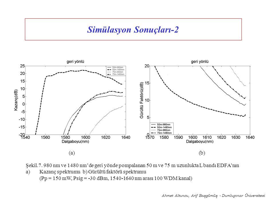 Simülasyon Sonuçları-2 Ahmet Altuncu, Arif Başgümüş - Dumlupınar Üniversitesi Şekil.7. 980 nm ve 1480 nm'de geri yönde pompalanan 50 m ve 75 m uzunluk