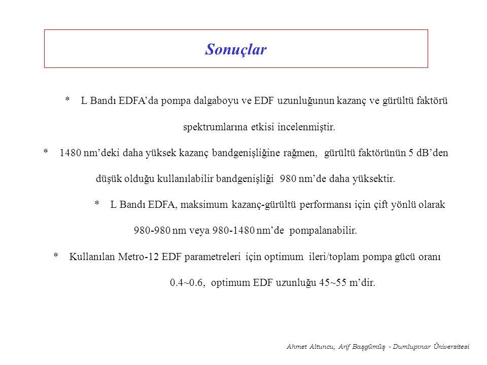 Sonuçlar Ahmet Altuncu, Arif Başgümüş - Dumlupınar Üniversitesi * L Bandı EDFA'da pompa dalgaboyu ve EDF uzunluğunun kazanç ve gürültü faktörü spektru