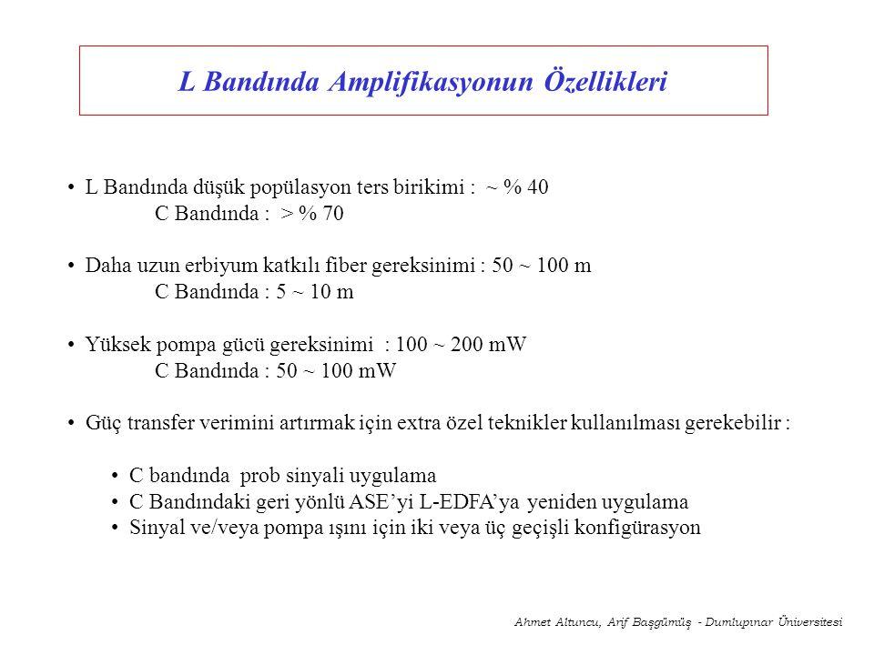 L Bandında Amplifikasyonun Özellikleri Ahmet Altuncu, Arif Başgümüş - Dumlupınar Üniversitesi L Bandında düşük popülasyon ters birikimi : ~ % 40 C Ban