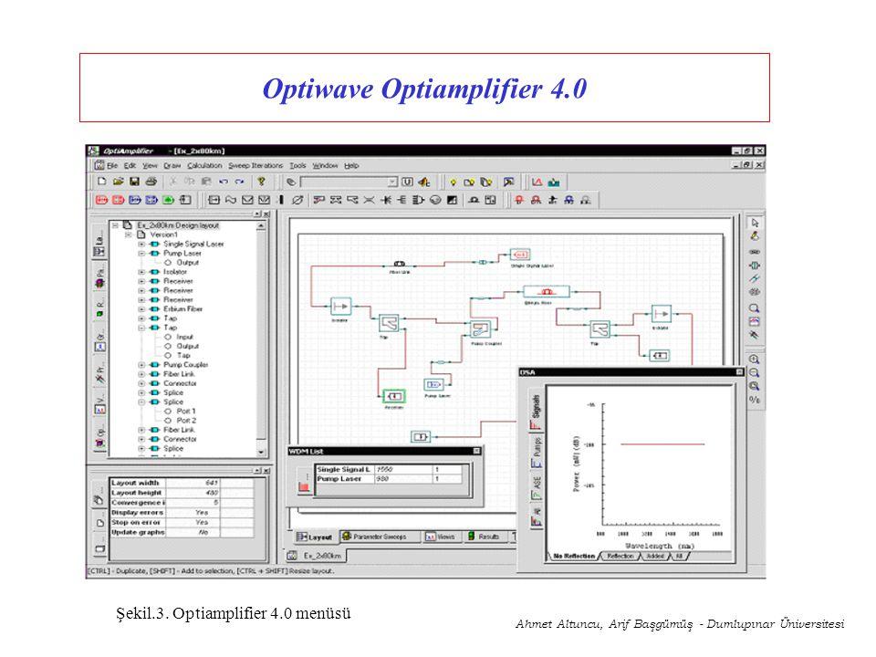 Optiwave Optiamplifier 4.0 Ahmet Altuncu, Arif Başgümüş - Dumlupınar Üniversitesi Şekil.3. Optiamplifier 4.0 menüsü