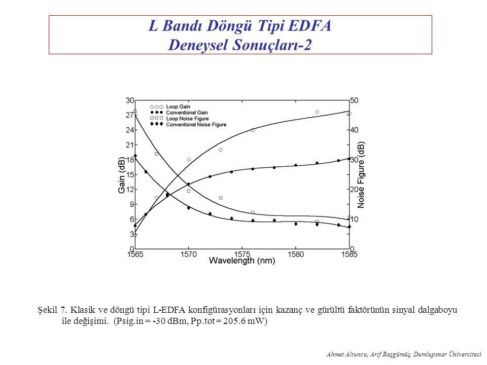 L Bandı Döngü Tipi EDFA Deneysel Sonuçları-1 Şekil 6. Klasik ve döngü tipi L-EDFA konfigürasyonları için kazanç ve gürültü faktörünün toplam pompa güc