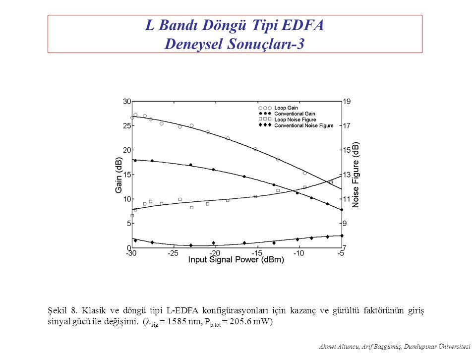 L Bandı Döngü Tipi EDFA Deneysel Sonuçları-2 Şekil 7. Klasik ve döngü tipi L-EDFA konfigürasyonları için kazanç ve gürültü faktörünün sinyal dalgaboyu