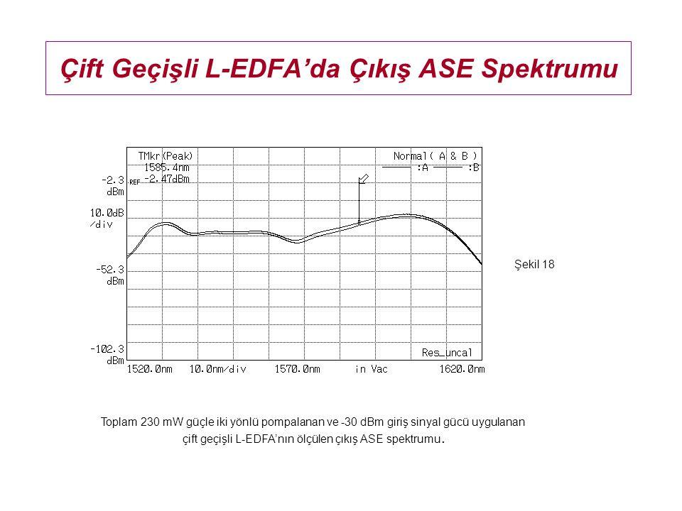 Çift Geçişli Ve Tek Geçişli L-EDFA'nın Deneysel Performansları-3 Tek ve Çift geçişli L-EDFA'da kazancın toplam pompa gücü ile değişimi Çift geçişli L-