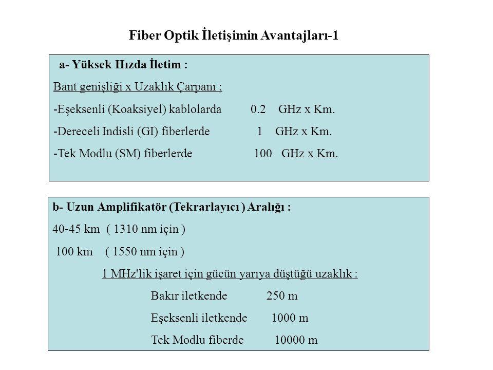 Optik İletişimin Tarihçesi-3 1987 1550 nm.lik dispersiyon kaydırılmış fiber (DSF) kullanılması 1987 VAD yöntemiyle 100 - 500 km.lik (tek parça) fiber