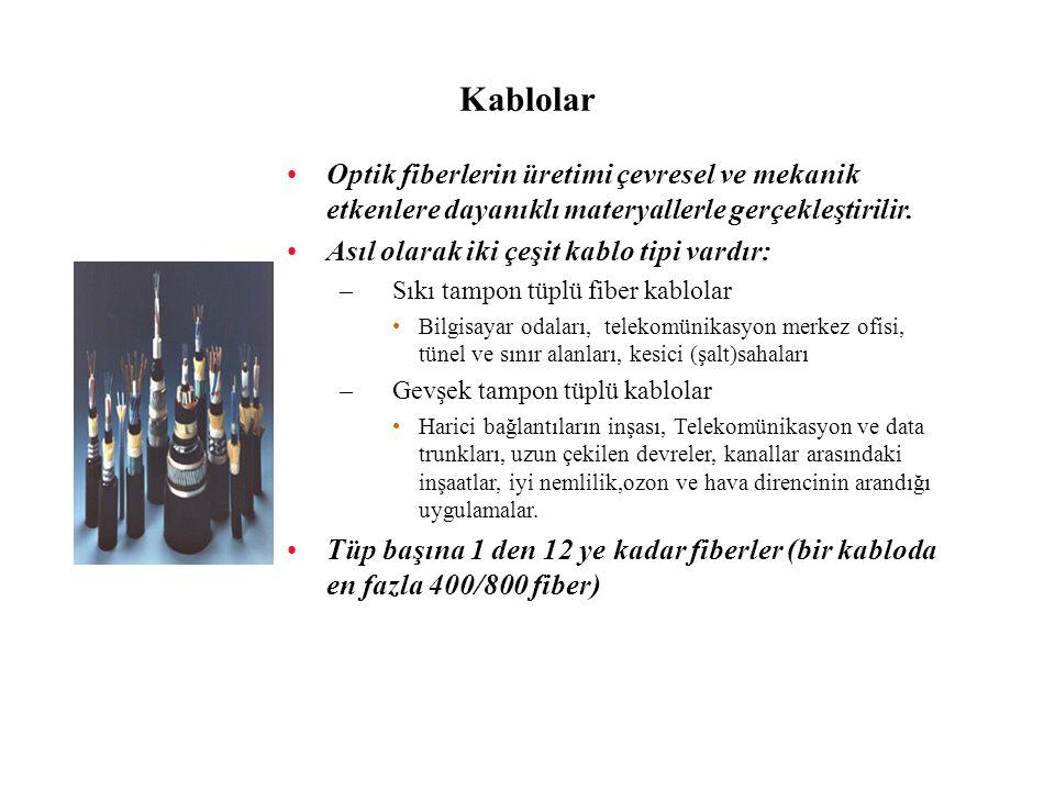 Tek Modlu Fiber Optik Konnektör Karakteristikleri