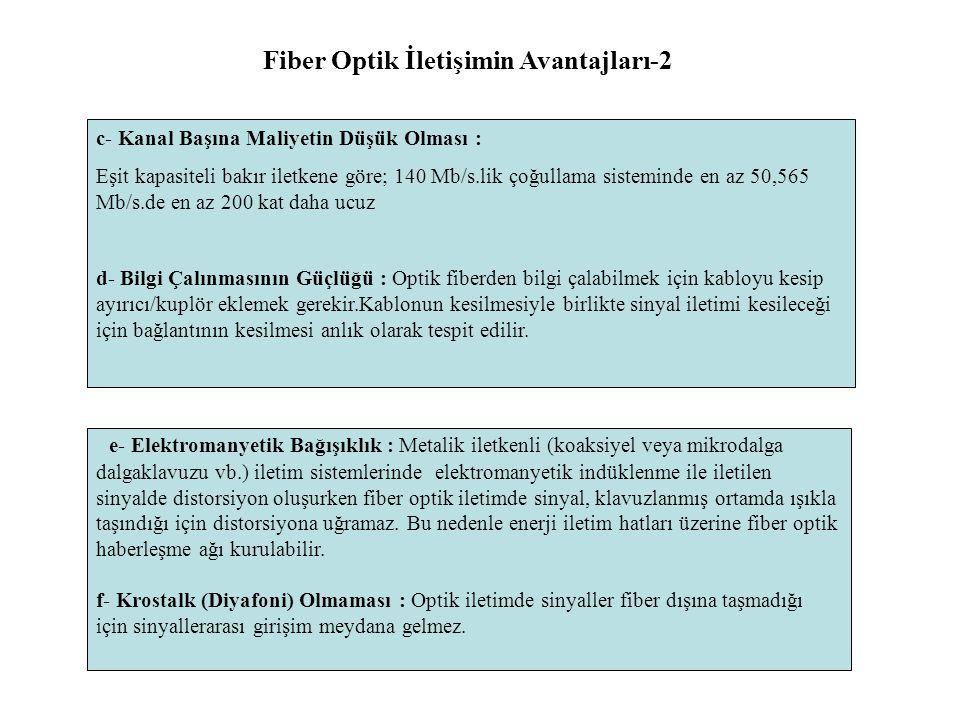 a- Yüksek Hızda İletim : Bant genişliği x Uzaklık Çarpanı ; -Eşeksenli (Koaksiyel) kablolarda 0.2 GHz x Km. -Dereceli Indisli (GI) fiberlerde 1 GHz x