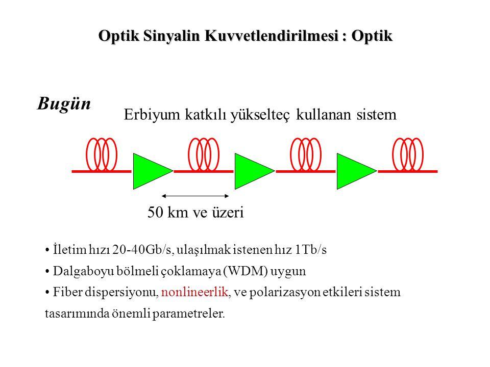 Optik Sinyalin Kuvvetlendirilmesi :Elektronik 15-20 yıl önce Elektronik tekrarlayıcı kullanan sistem İletim hızı 100Mb/s, ulaşılmak istenen hız 500Mb/