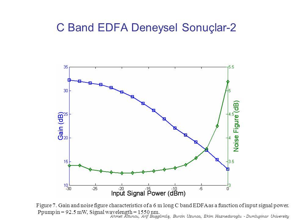 C Band EDFA Deneysel Sonuçlar-1 Ahmet Altuncu, Arif Başgümüş, Burcin Uzunca, Ekim Haznedaroglu - Dumlupinar University Figure 6. Gain and noise figure