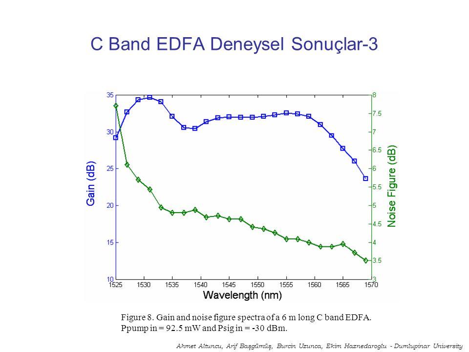 C Band EDFA Deneysel Sonuçlar-2 Ahmet Altuncu, Arif Başgümüş, Burcin Uzunca, Ekim Haznedaroglu - Dumlupinar University Figure 7. Gain and noise figure