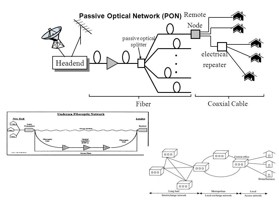 g- Elektriksel izolasyon : Optik fiberler elektriksel bakımdan yalıtkan maddelerden (cam ve plastik türleri) yapılmış olduğundan tam bir elektriksel i