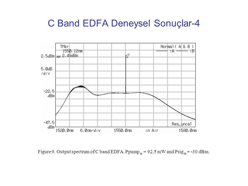 C Band EDFA Deneysel Sonuçlar-3 Ahmet Altuncu, Arif Başgümüş, Burcin Uzunca, Ekim Haznedaroglu - Dumlupinar University Figure 8. Gain and noise figure