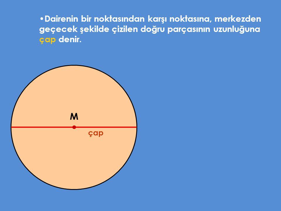 Dairenin bir noktasından karşı noktasına, merkezden geçecek şekilde çizilen doğru parçasının uzunluğuna çap denir. M çap