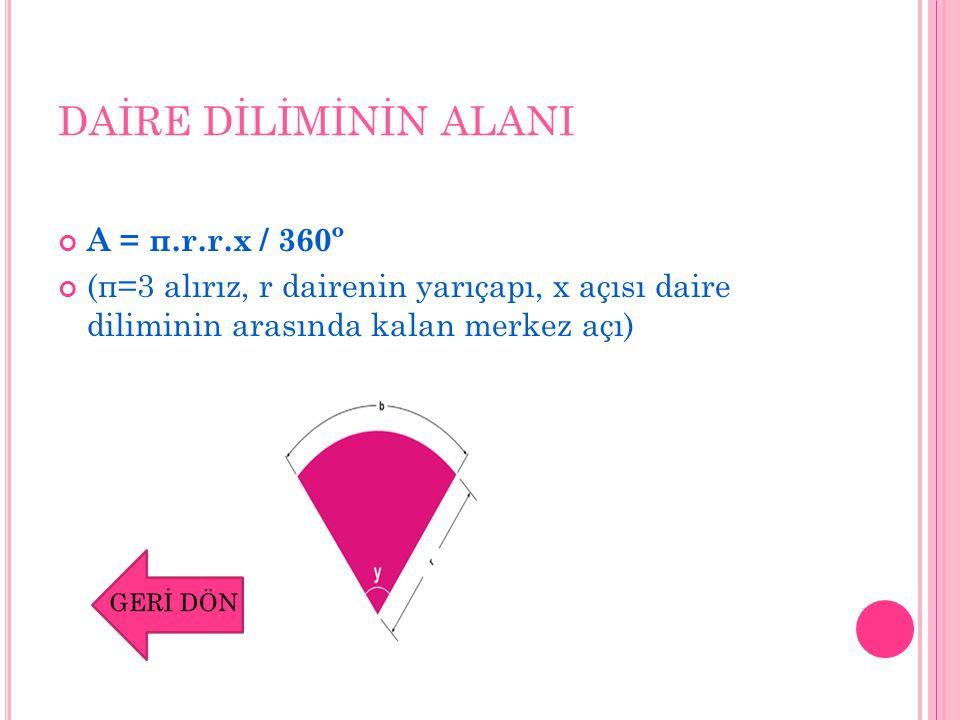 K AYNAKÇA http://matematikcifatih.tr.gg/%E7ember-ve- daire.htm http://www.dersvizyon.com/7-sinif-cember-ve- daire/cember-ve-daire-konu-anlatimi.html
