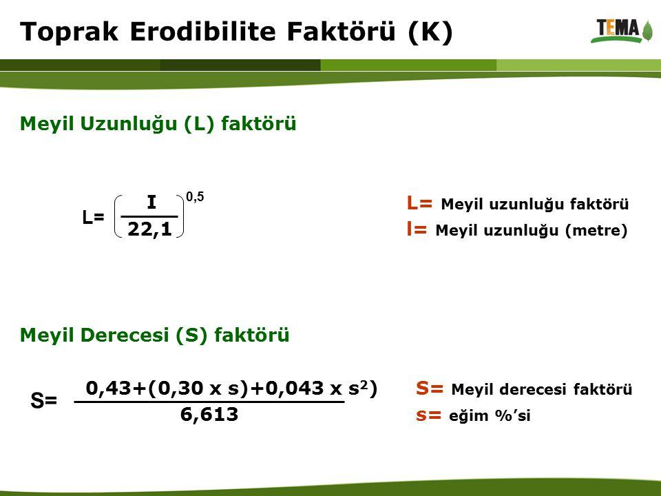 Meyil Uzunluğu (L) faktörü L= Meyil uzunluğu faktörü l= Meyil uzunluğu (metre) Meyil Derecesi (S) faktörü 0,43+(0,30 x s)+0,043 x s 2 ) S= Meyil derec