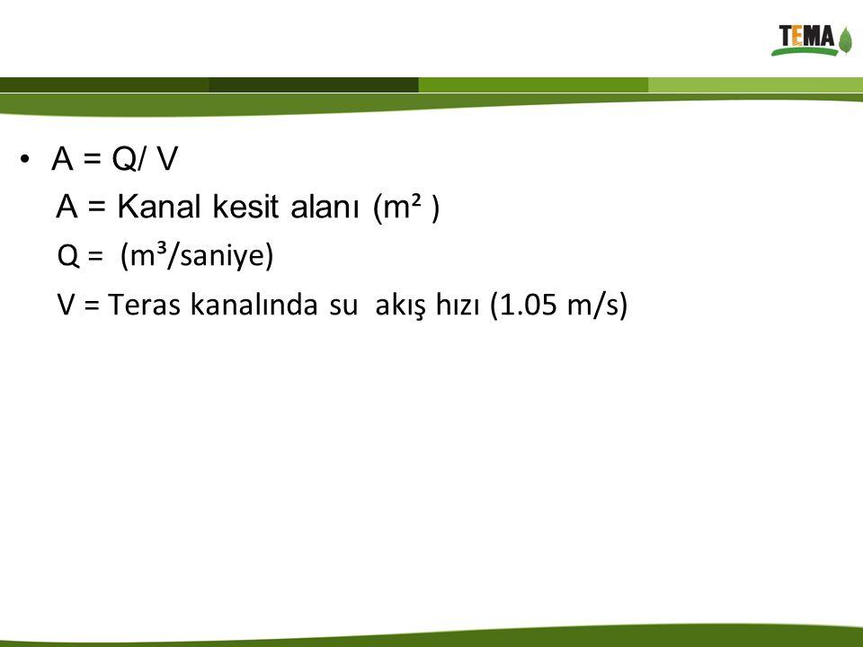 A = Q/ V A = Kanal kesit alanı (m ² ) Q = (m³/saniye) V = Teras kanalında su akış hızı (1.05 m/s)