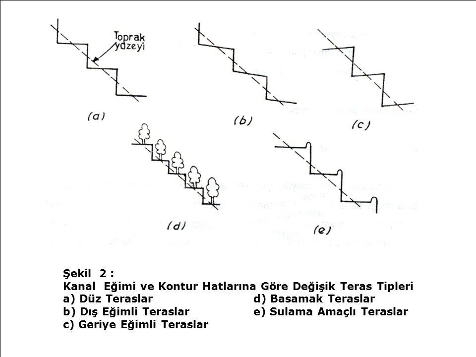 Şekil 2 : Kanal Eğimi ve Kontur Hatlarına Göre Değişik Teras Tipleri a) Düz Teraslard) Basamak Teraslar b) Dış Eğimli Teraslare) Sulama Amaçlı Terasla
