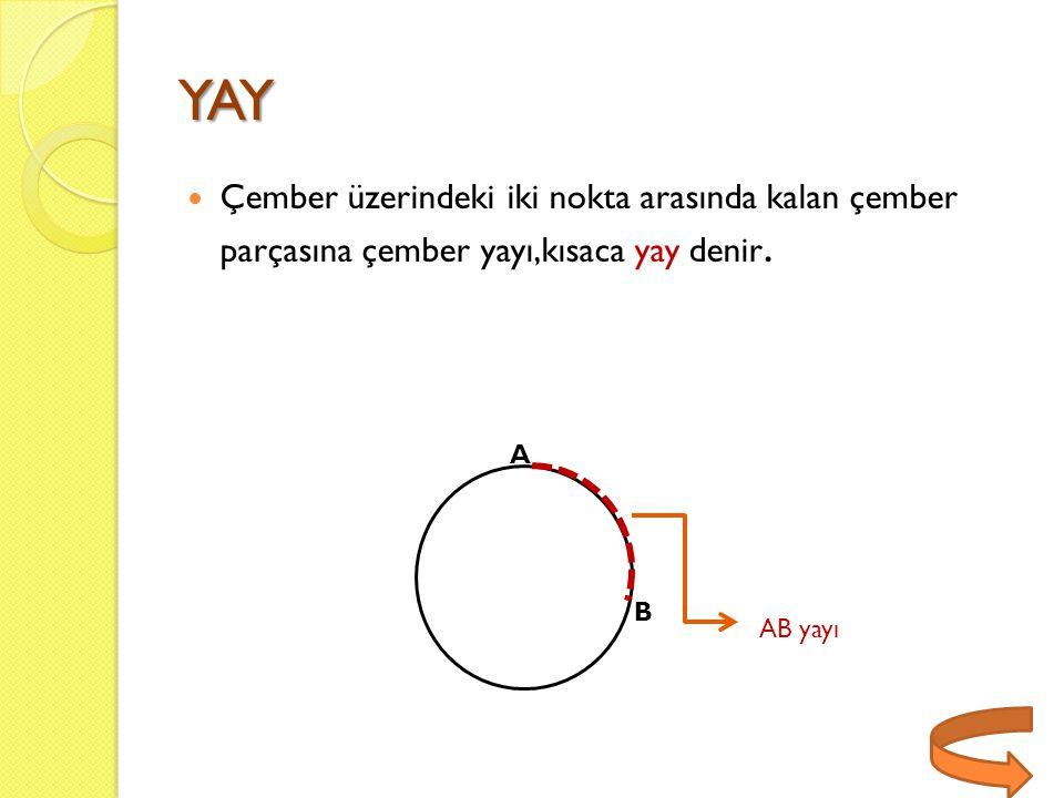 YAY Çember üzerindeki iki nokta arasında kalan çember parçasına çember yayı,kısaca yay denir. AB yayı A B
