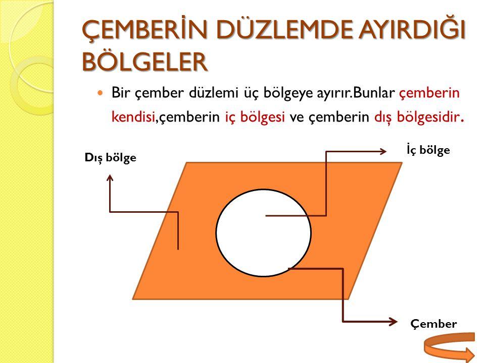 ÇEMBER İ N DÜZLEMDE AYIRDI Ğ I BÖLGELER Bir çember düzlemi üç bölgeye ayırır.Bunlar çemberin kendisi,çemberin iç bölgesi ve çemberin dış bölgesidir. İ