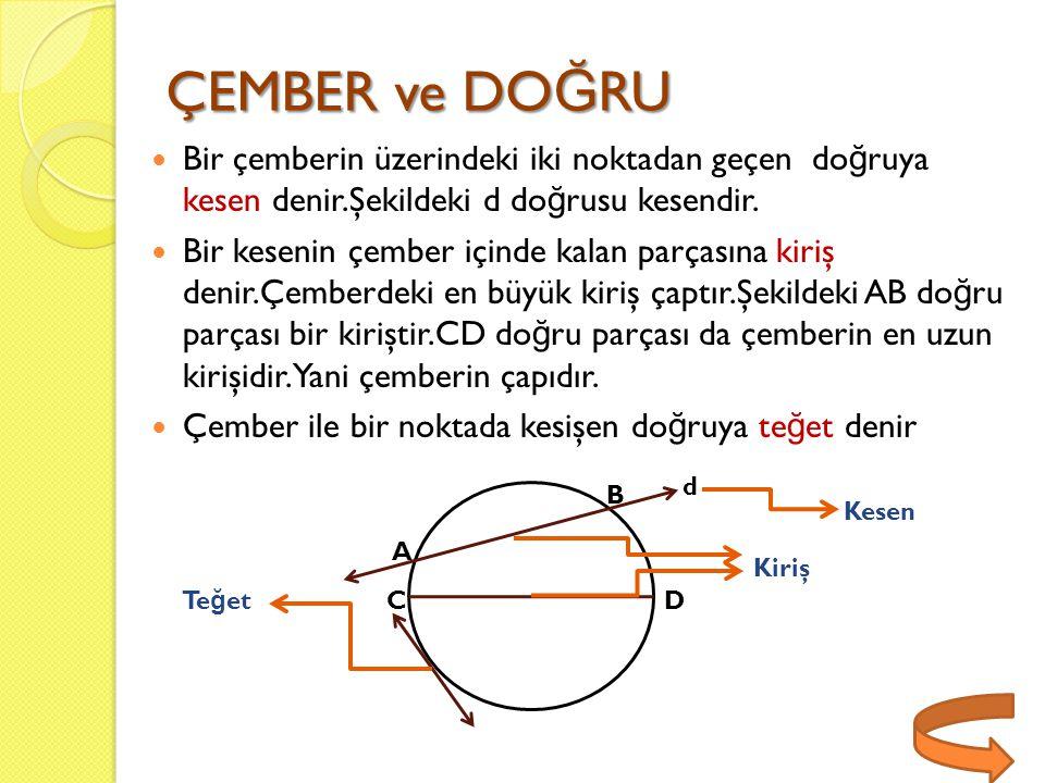 ÇEMBER ve DO Ğ RU Bir çemberin üzerindeki iki noktadan geçen do ğ ruya kesen denir.Şekildeki d do ğ rusu kesendir. Bir kesenin çember içinde kalan par