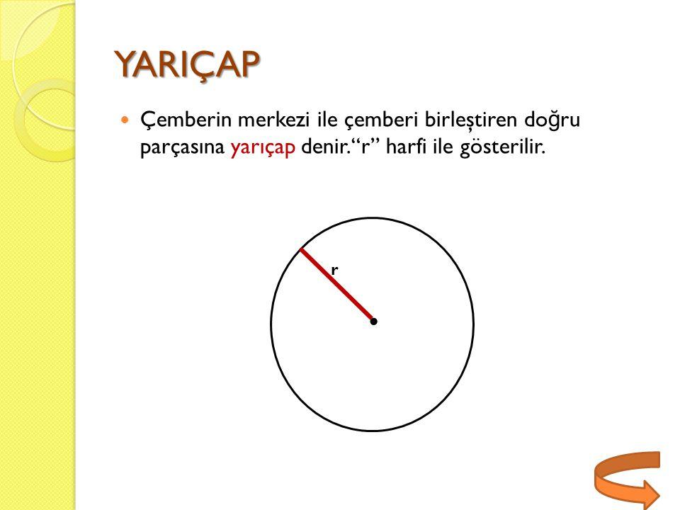 """YARIÇAP Çemberin merkezi ile çemberi birleştiren do ğ ru parçasına yarıçap denir.""""r"""" harfi ile gösterilir.. r"""