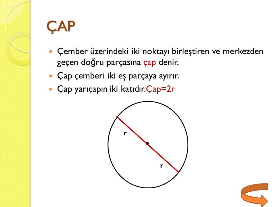 ÇAP Çember üzerindeki iki noktayı birleştiren ve merkezden geçen do ğ ru parçasına çap denir. Çap çemberi iki eş parçaya ayırır. Çap yarıçapın iki kat