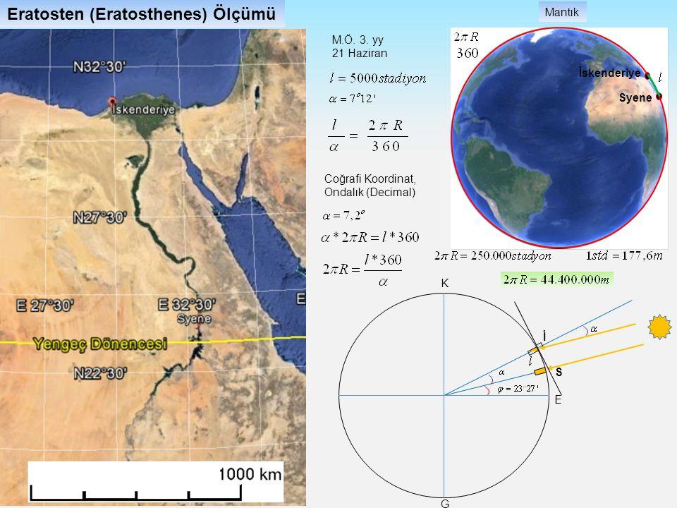 Eratosten (Eratosthenes) Ölçümü İskenderiye Syene Mantık S İ K G E M.Ö. 3. yy 21 Haziran Coğrafi Koordinat, Ondalık (Decimal)