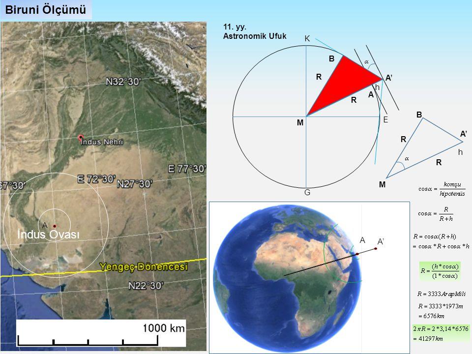 Biruni Ölçümü İndus Ovası 11. yy. Astronomik Ufuk A A A' A B K G E h R R B M h R R M