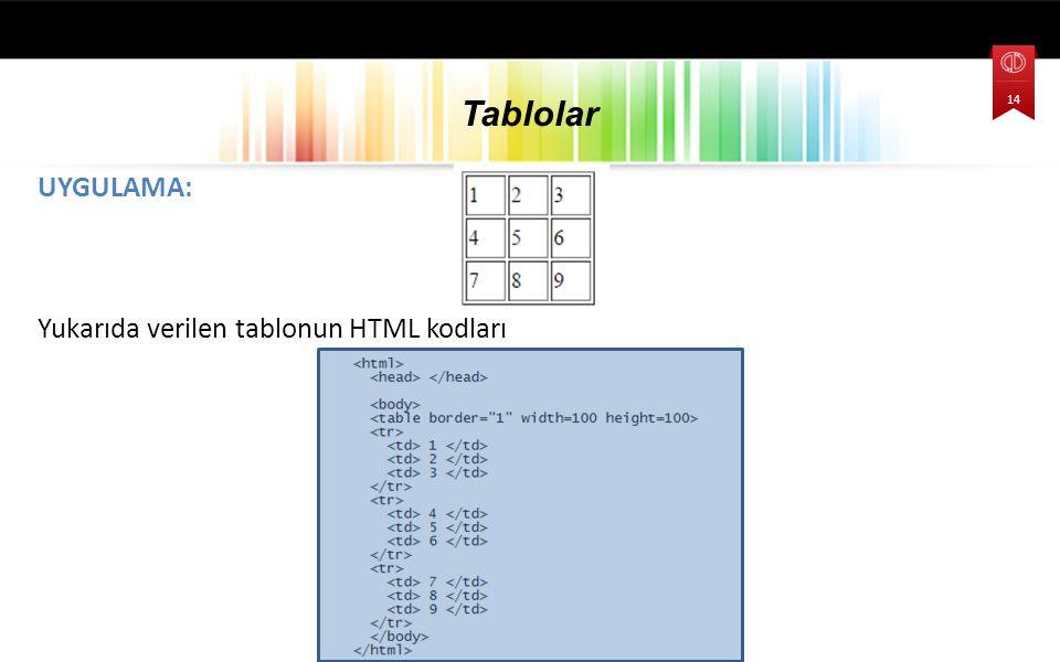 UYGULAMA: Yukarıda verilen tablonun HTML kodları Tablolar 14
